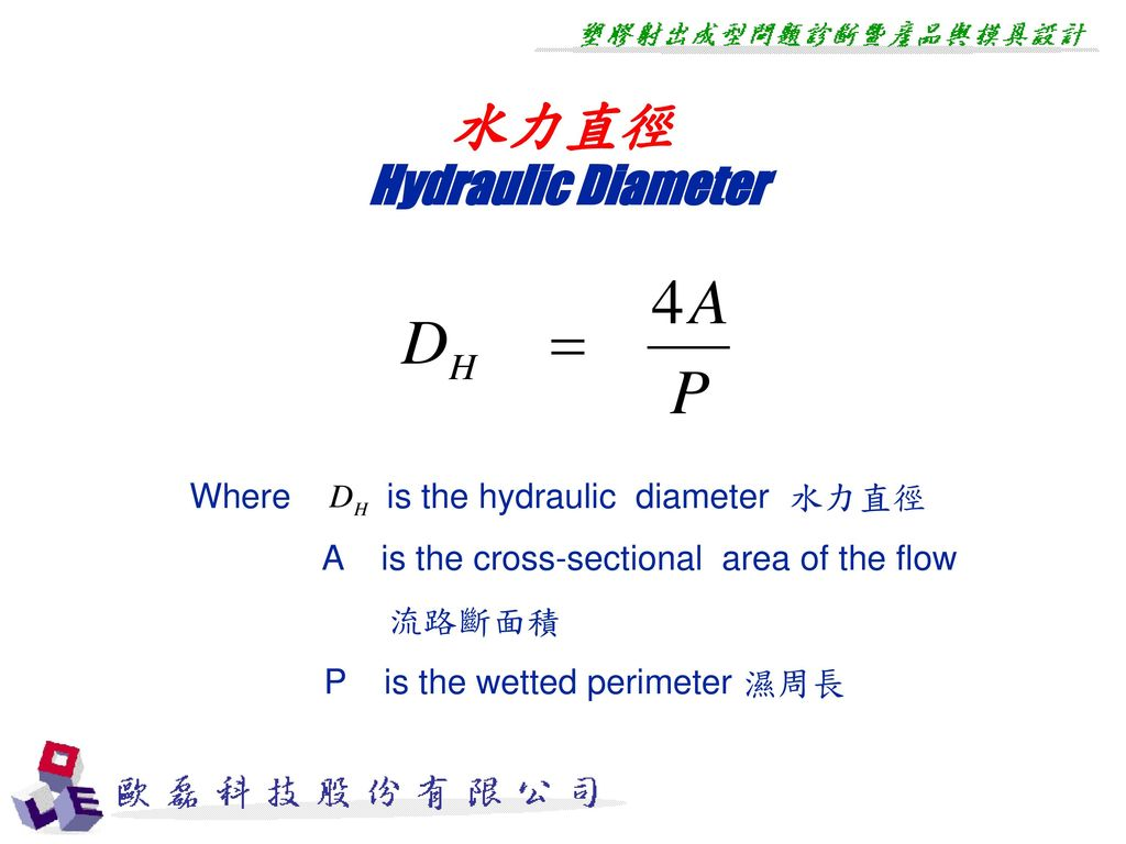 水力直徑 Hydraulic Diameter Where is the hydraulic diameter 水力直徑