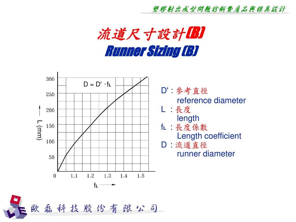 流道尺寸設計(B) Runner Sizing (B)