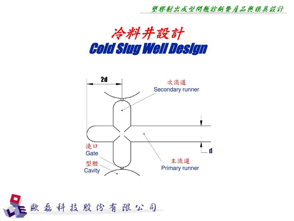 冷料井設計 Cold Slug Well Design 2d 次流道 澆口 d 主流道 型腔 Secondary runner Gate