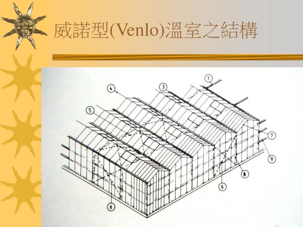 威諾型(Venlo)溫室之結構