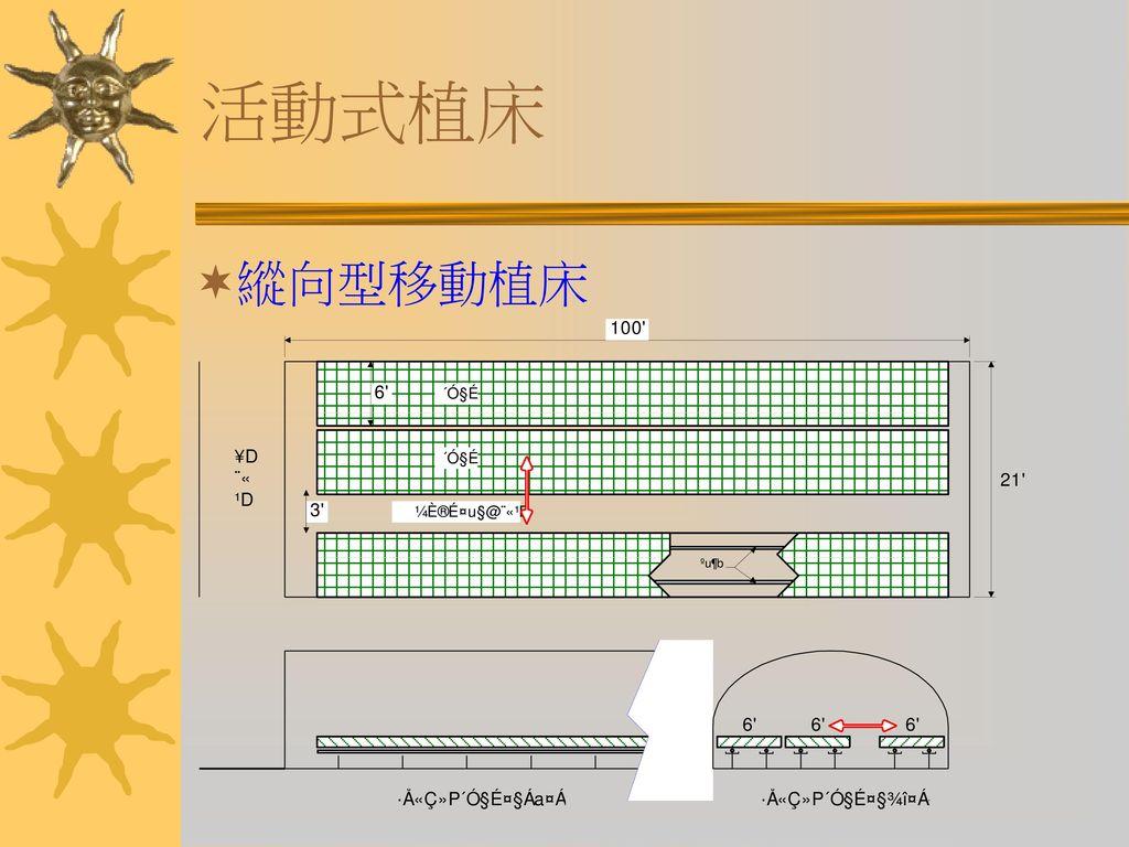 活動式植床 縱向型移動植床