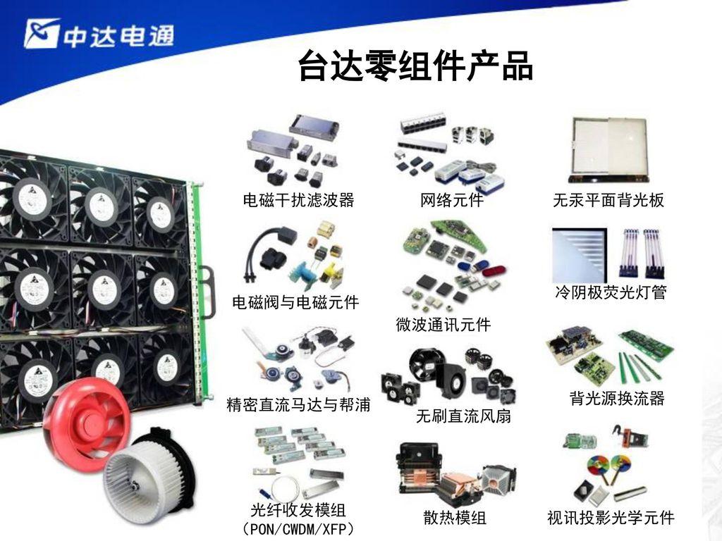 光纤收发模组(PON/CWDM/XFP)