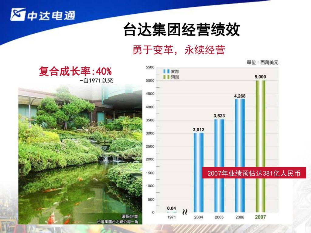 台达集团经营绩效 勇于变革,永续经营 复合成长率:40% -自1971以來 2007年业绩预估达381亿人民币