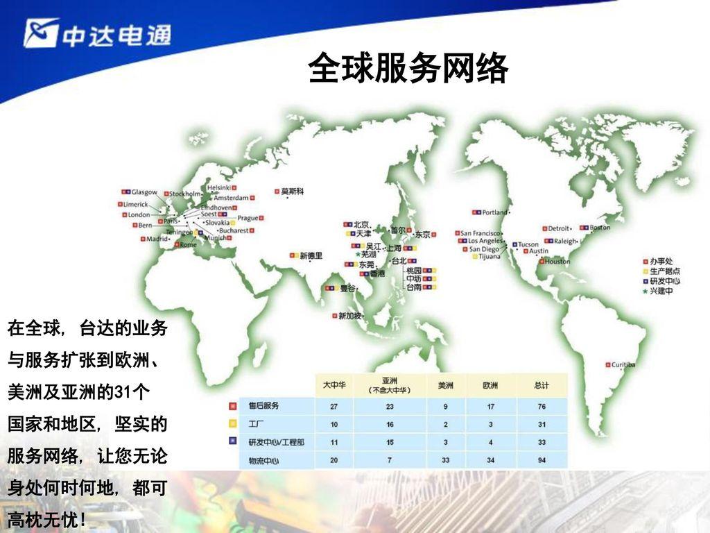 全球服务网络 在全球, 台达的业务 与服务扩张到欧洲、 美洲及亚洲的31个 国家和地区, 坚实的 服务网络, 让您无论 身处何时何地, 都可