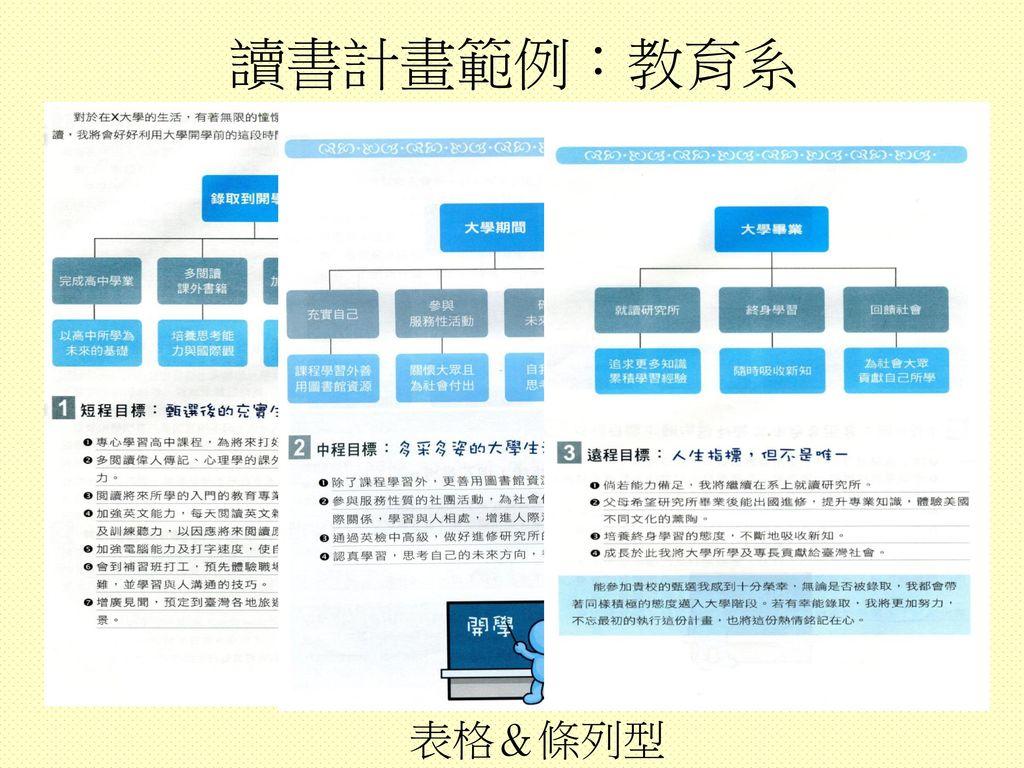 讀書計畫範例:教育系 表格&條列型