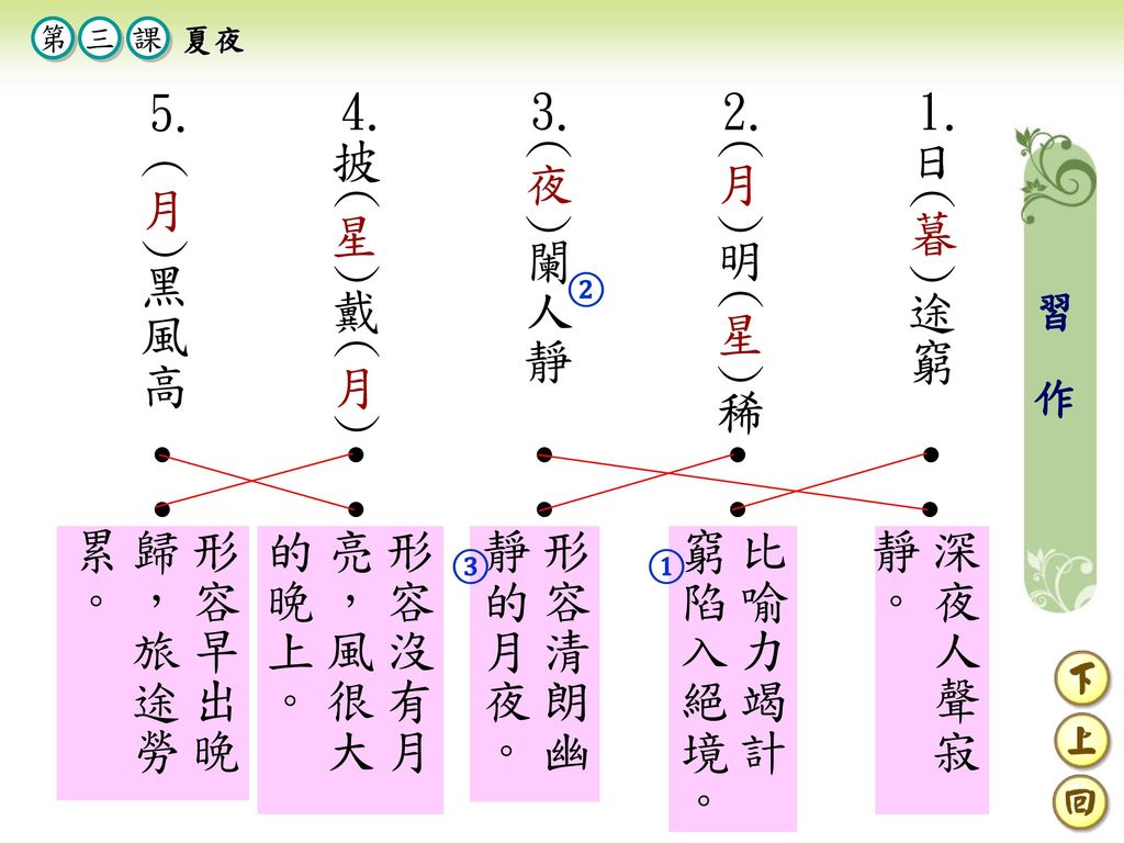 5. 4. 3. 2. 1. 日( )途窮 ( )明( )稀 ( )闌人靜 披( )戴( ) ︵ )黑風高 夜 月 星 月 星 月 暮 ˙