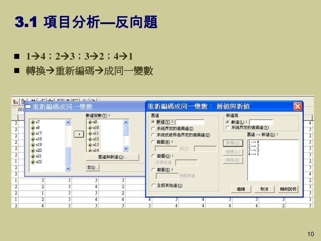 3.1 項目分析—反向題 14;23;32;41 轉換重新編碼成同一變數 10 10