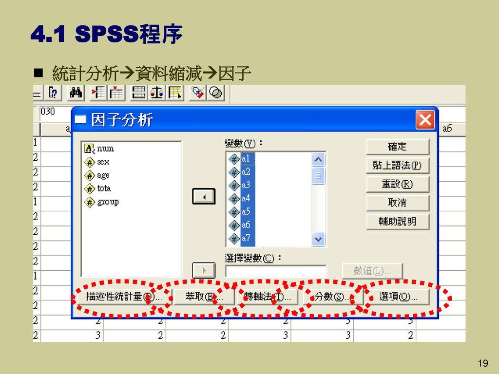 4.1 SPSS程序 統計分析資料縮減因子 19 19