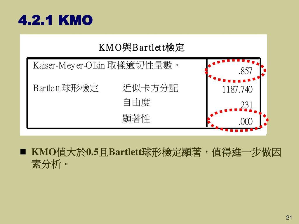 4.2.1 KMO KMO值大於0.5且Bartlett球形檢定顯著,值得進一步做因素分析。 21 21
