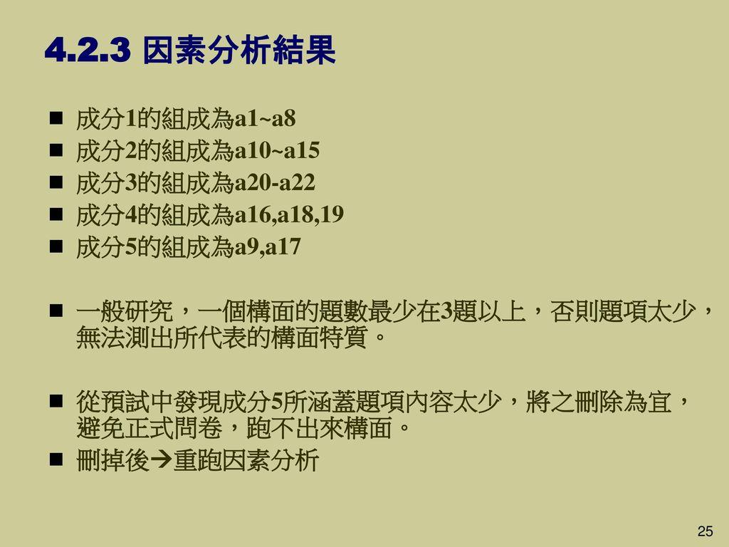 4.2.3 因素分析結果 成分1的組成為a1~a8 成分2的組成為a10~a15 成分3的組成為a20-a22