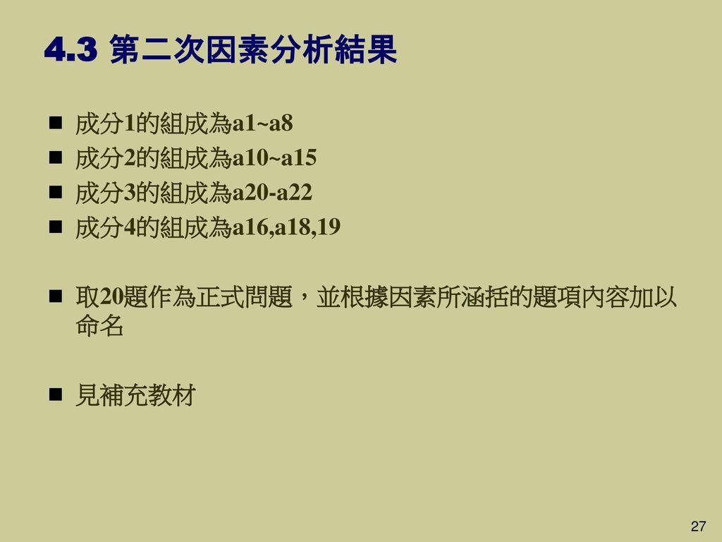 4.3 第二次因素分析結果 成分1的組成為a1~a8 成分2的組成為a10~a15 成分3的組成為a20-a22