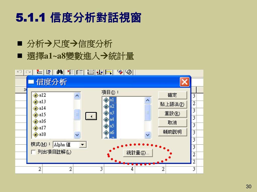 5.1.1 信度分析對話視窗 分析尺度信度分析 選擇a1~a8變數進入統計量 30 30