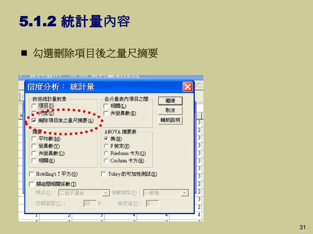 5.1.2 統計量內容 勾選刪除項目後之量尺摘要 31 31