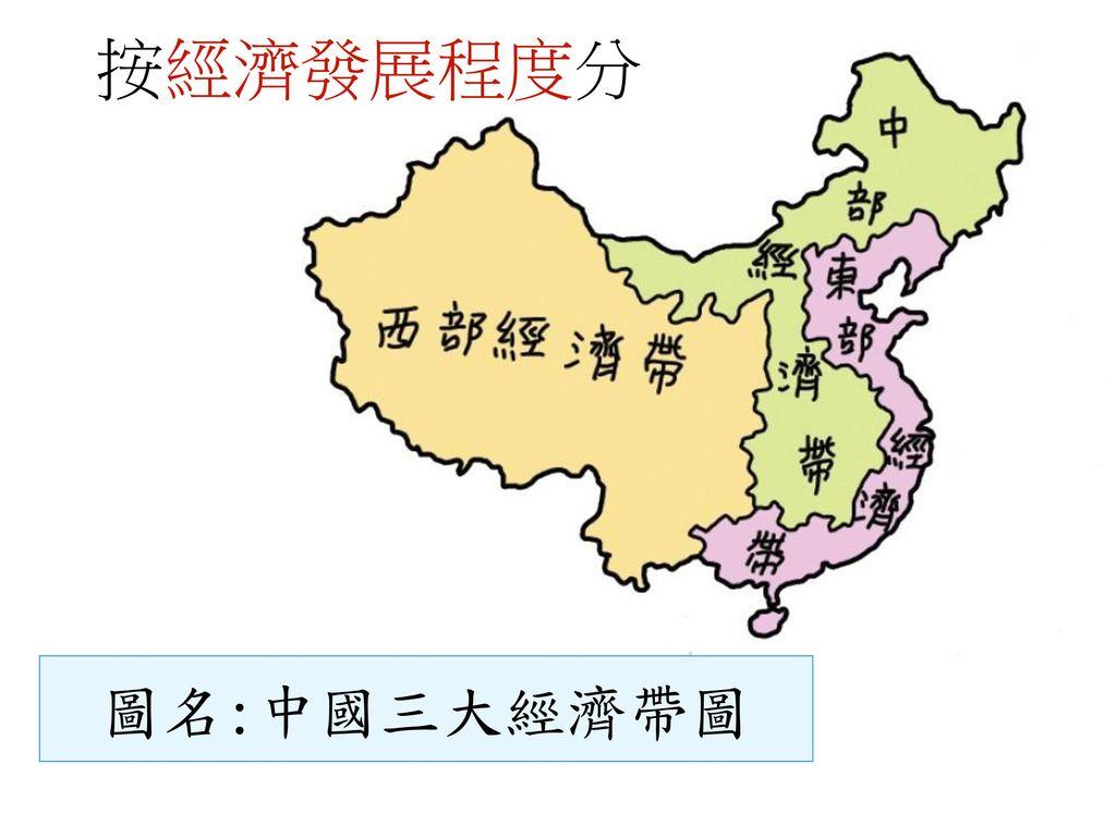 中國地理. - ppt download