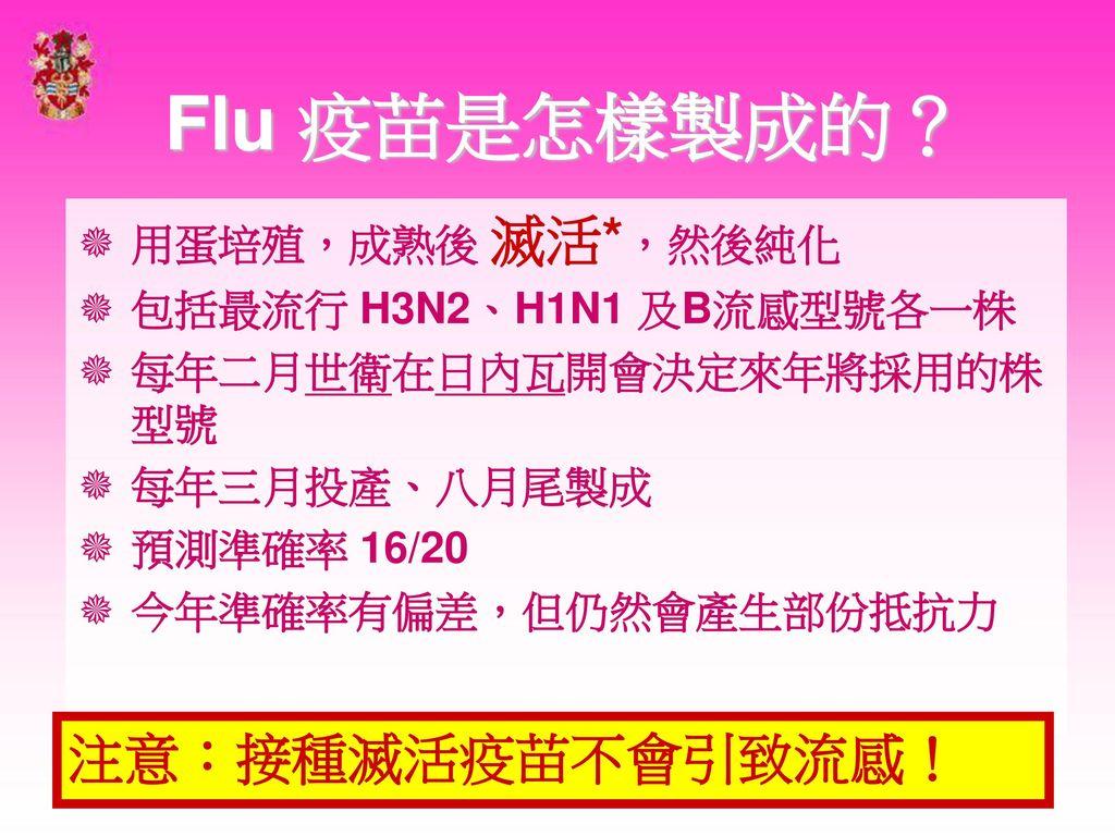 Flu 疫苗是怎樣製成的? Main points