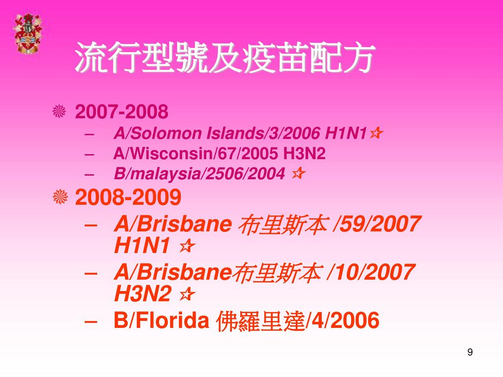 流行型號及疫苗配方 2008-2009 A/Brisbane 布里斯本 /59/2007 H1N1 
