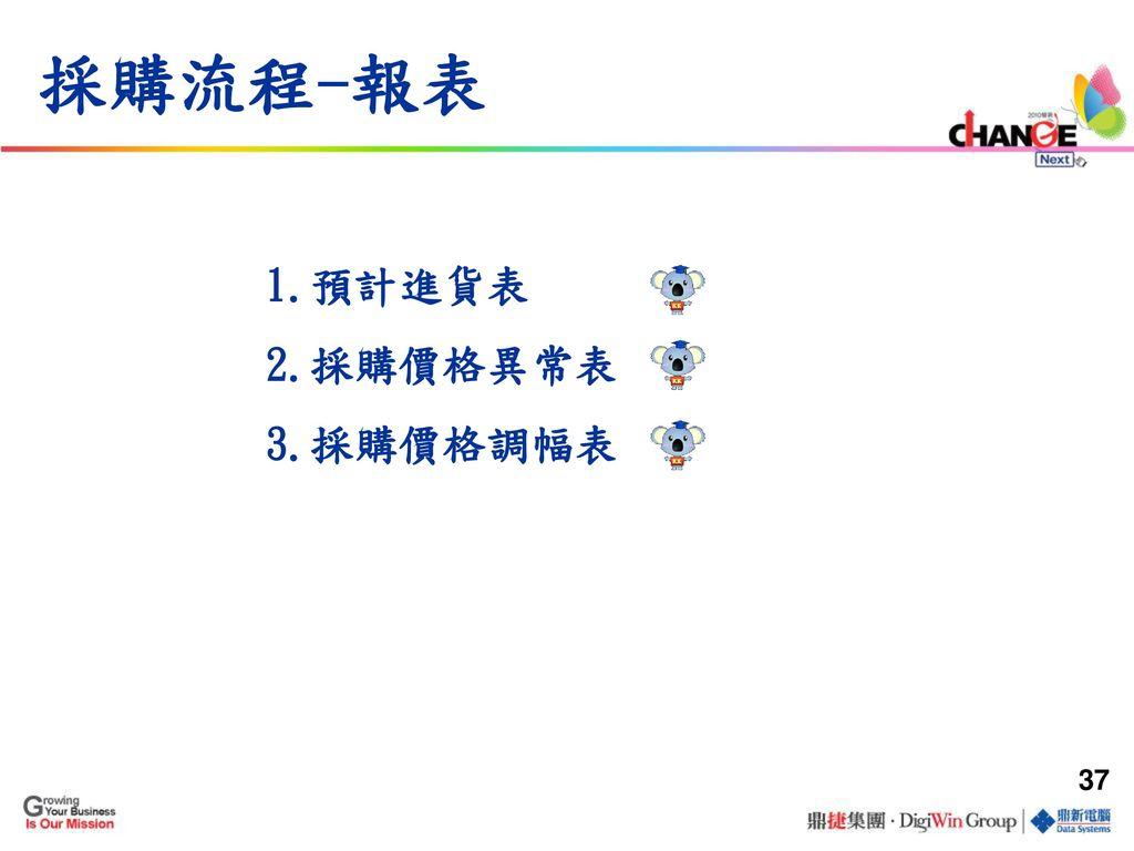 採購流程-報表 1.預計進貨表 2.採購價格異常表 3.採購價格調幅表