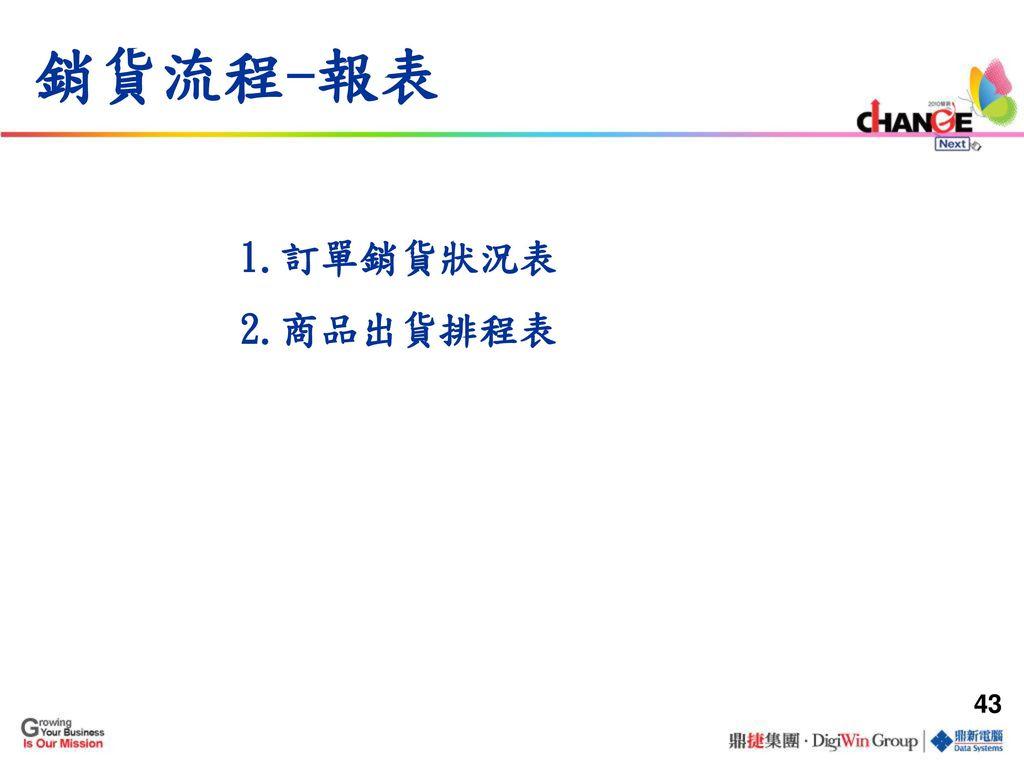 銷貨流程-報表 1.訂單銷貨狀況表 2.商品出貨排程表