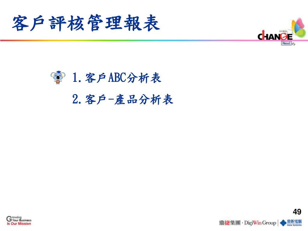 客戶評核管理報表 1.客戶ABC分析表 2.客戶-產品分析表