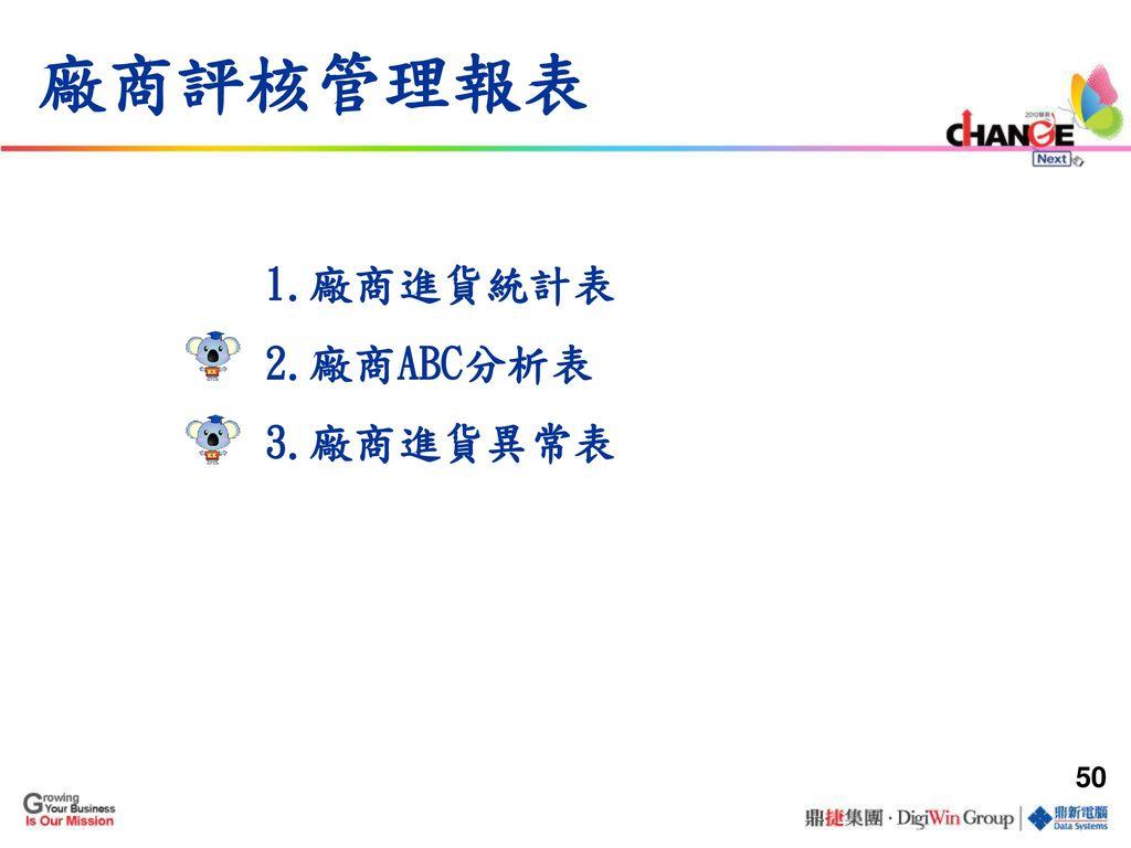 廠商評核管理報表 1.廠商進貨統計表 2.廠商ABC分析表 3.廠商進貨異常表