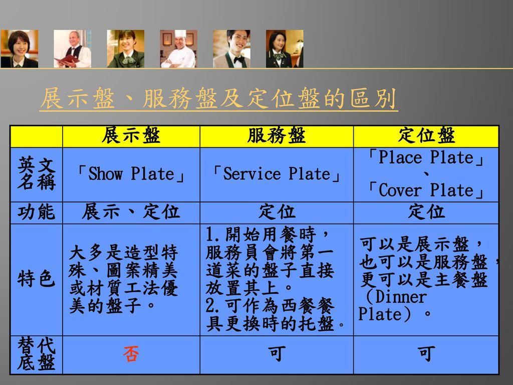 展示盤、服務盤及定位盤的區別 展示盤 服務盤 定位盤 英文 名稱 功能 展示、定位 定位 特色 替代 底盤 否 可