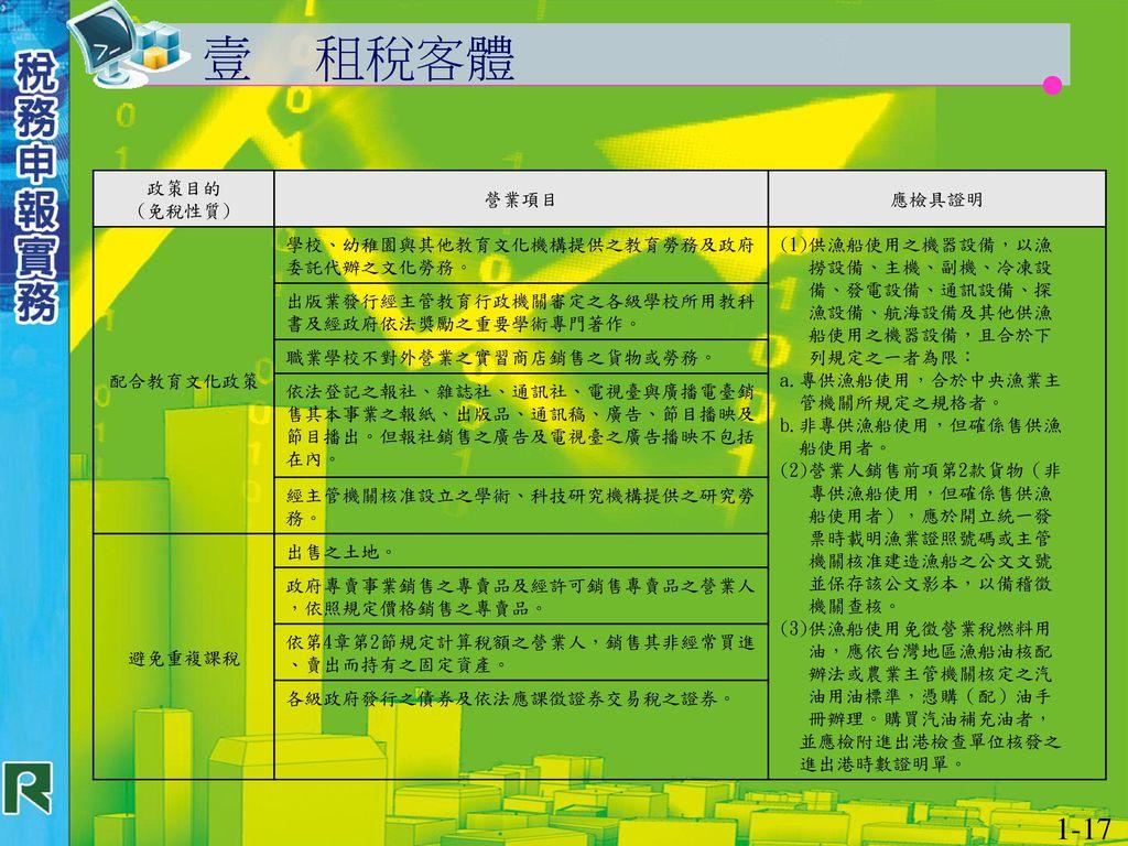 壹 租稅客體 1-17 政策目的 (免稅性質) 營業項目 應檢具證明 配合教育文化政策