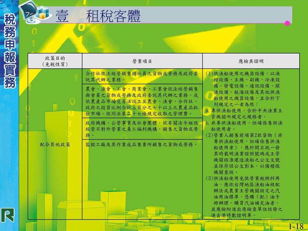 壹 租稅客體 1-18 政策目的 (免稅性質) 營業項目 應檢具證明 配合其他政策