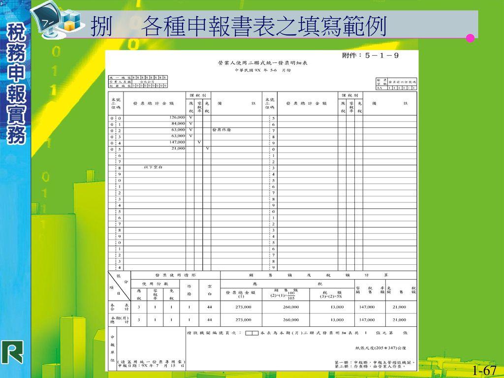 捌 各種申報書表之填寫範例 1-67