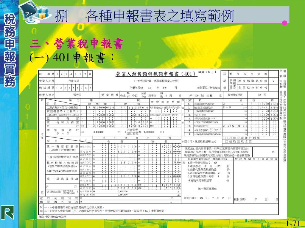 捌 各種申報書表之填寫範例 三、營業稅申報書 (一) 401申報書: 1-71