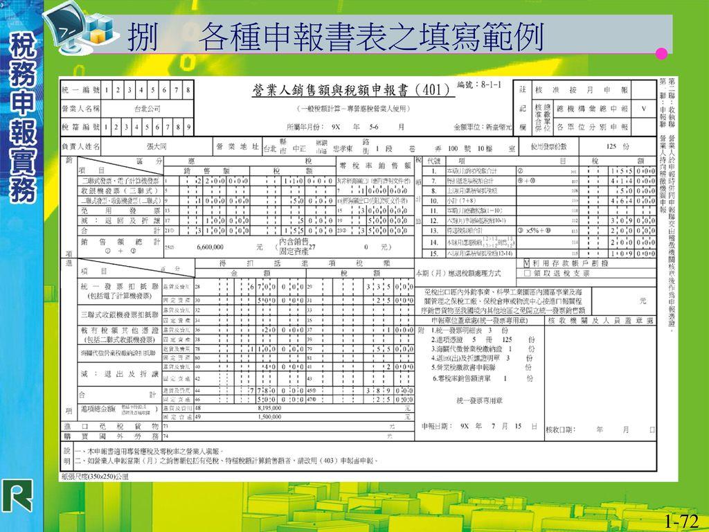 捌 各種申報書表之填寫範例 1-72