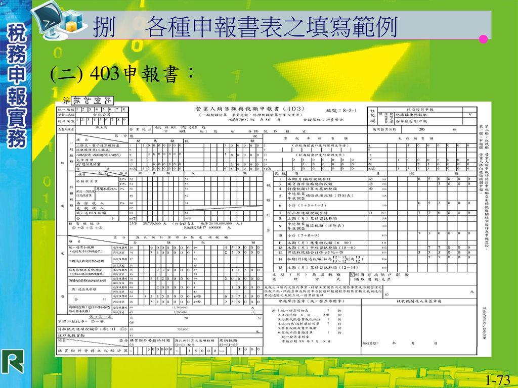 捌 各種申報書表之填寫範例 比例扣抵法 (二) 403申報書: 1-73