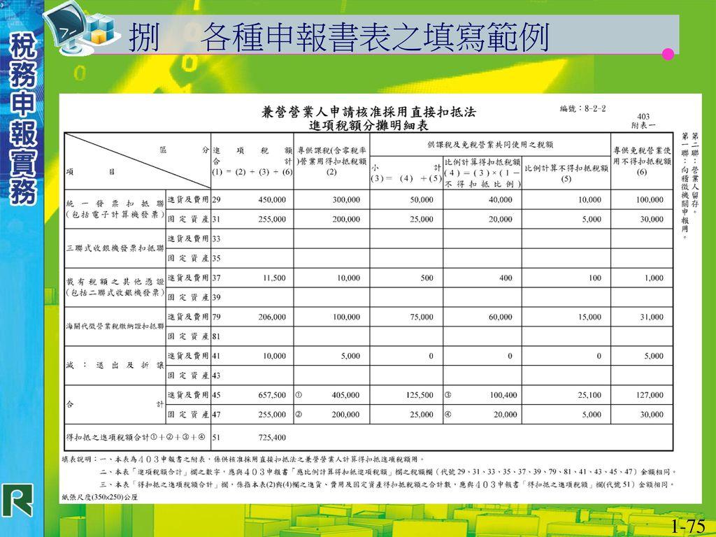 捌 各種申報書表之填寫範例 1-75