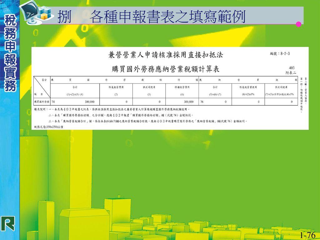捌 各種申報書表之填寫範例 1-76