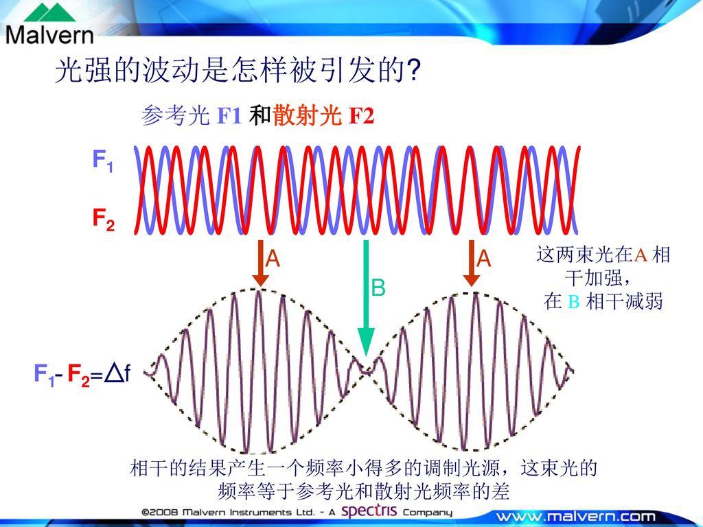 相干的结果产生一个频率小得多的调制光源,这束光的频率等于参考光和散射光频率的差