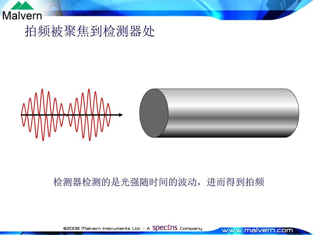检测器检测的是光强随时间的波动,进而得到拍频
