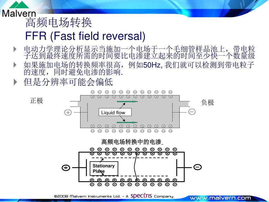 高频电场转换 FFR (Fast field reversal)