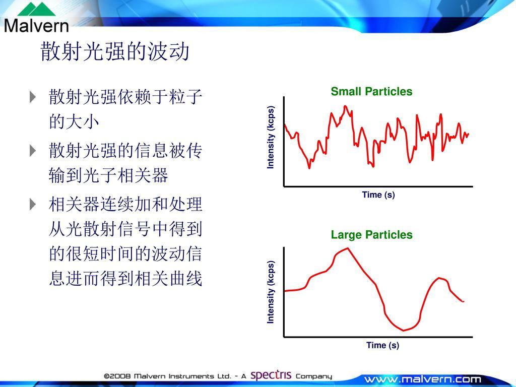 散射光强的波动 散射光强依赖于粒子的大小 散射光强的信息被传输到光子相关器