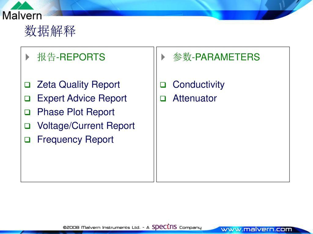 数据解释 报告-REPORTS Zeta Quality Report Expert Advice Report