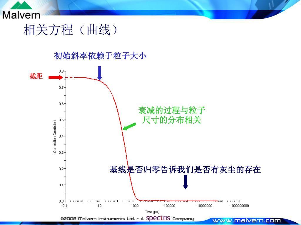相关方程(曲线) 初始斜率依赖于粒子大小 衰减的过程与粒子尺寸的分布相关 基线是否归零告诉我们是否有灰尘的存在 截距