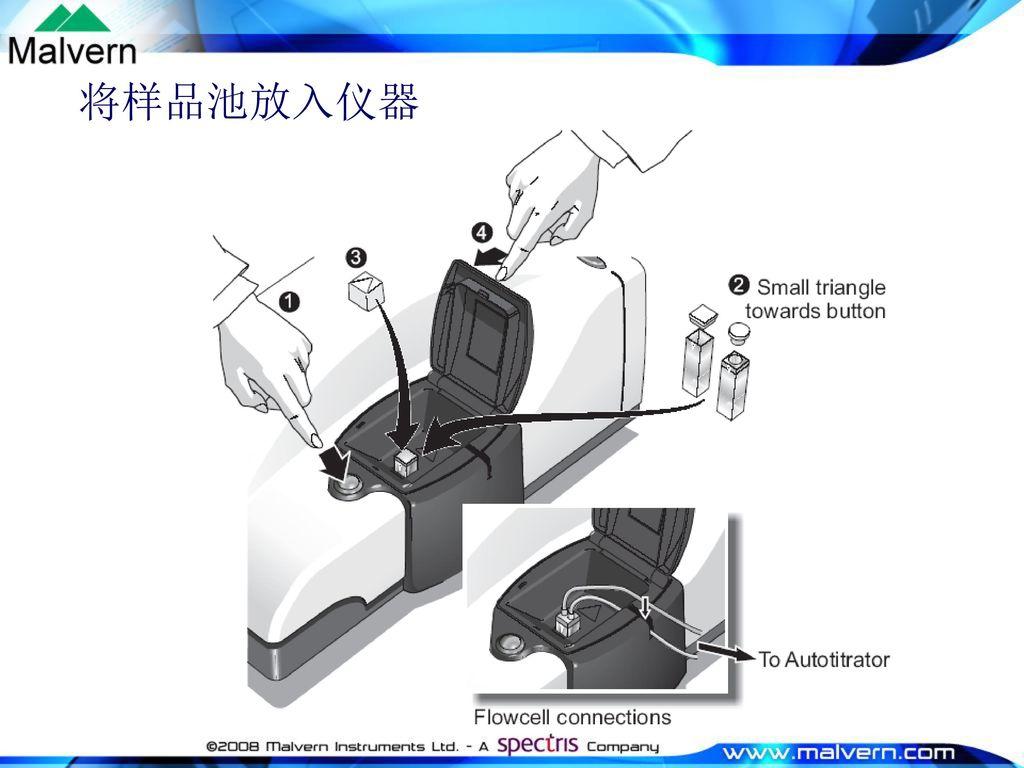 将样品池放入仪器 The size cell is inserted into the instrument by firstly pushing the button on the front to open the cell area lid.
