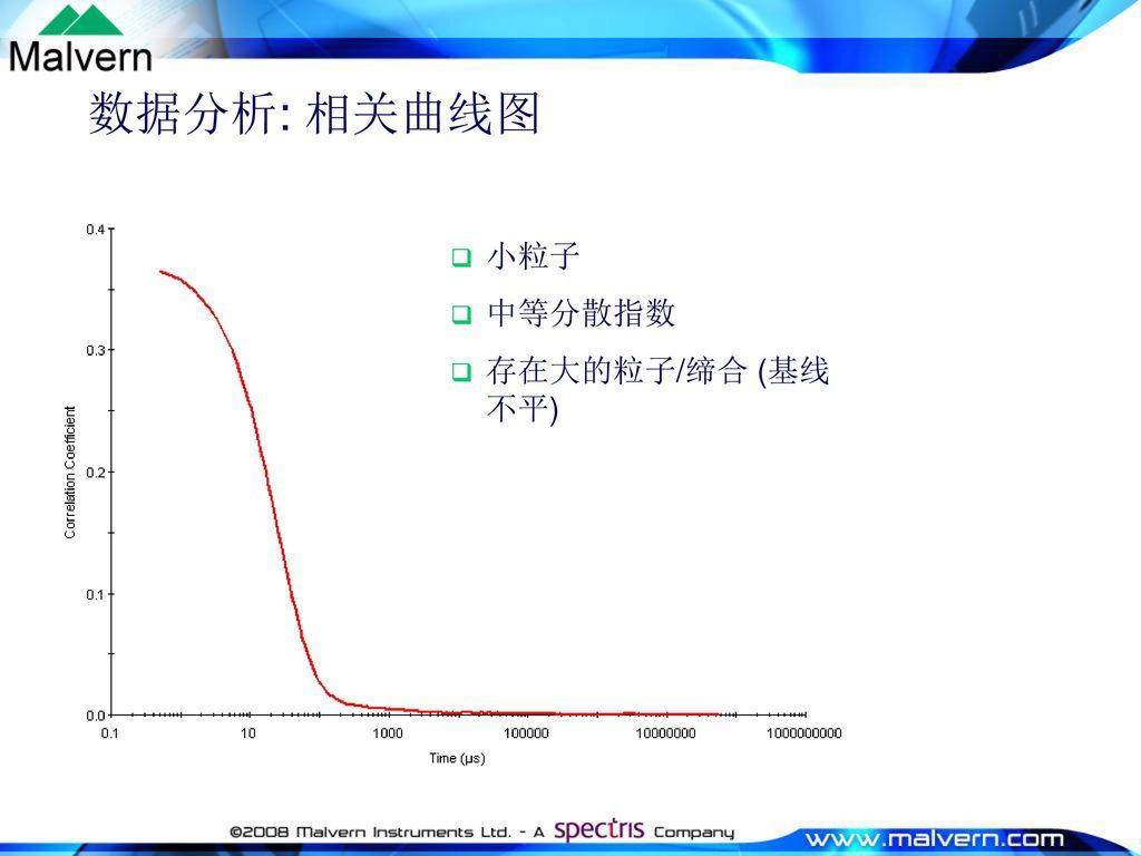 数据分析: 相关曲线图 小粒子 中等分散指数 存在大的粒子/缔合 (基线不平)