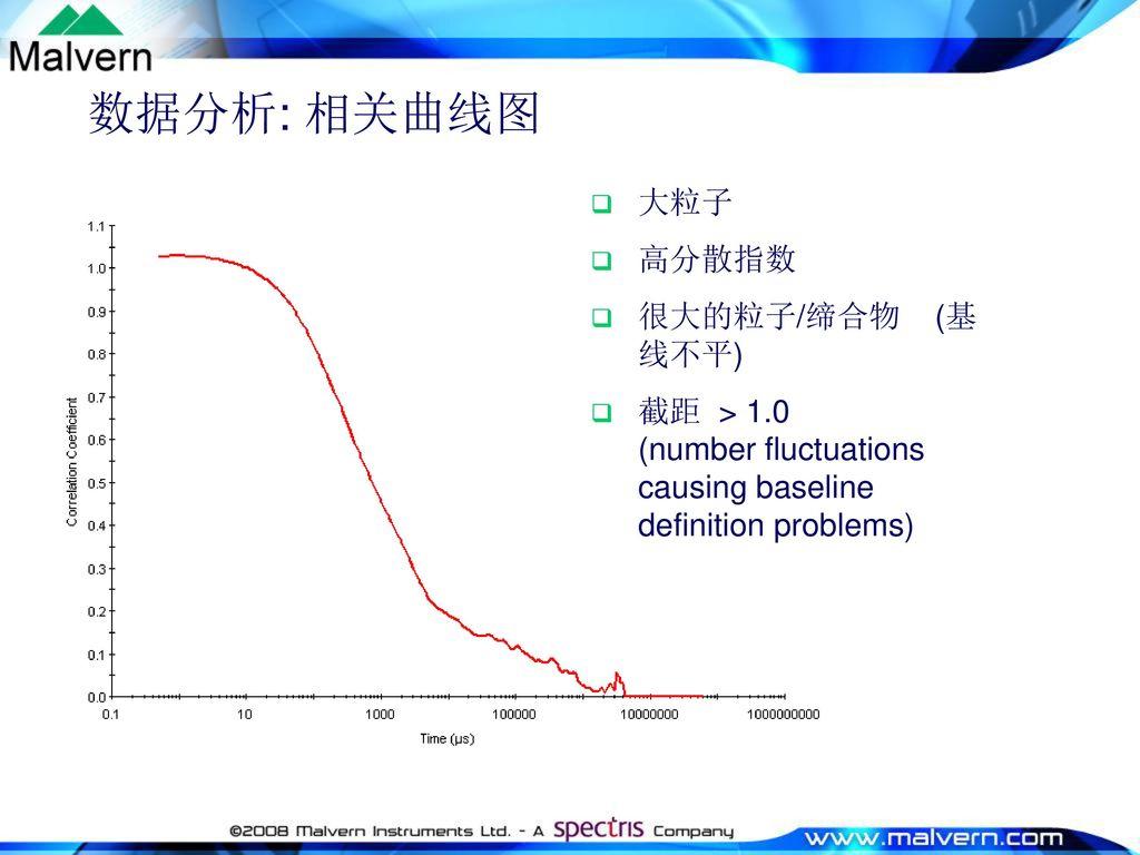 数据分析: 相关曲线图 大粒子 高分散指数 很大的粒子/缔合物 (基线不平)