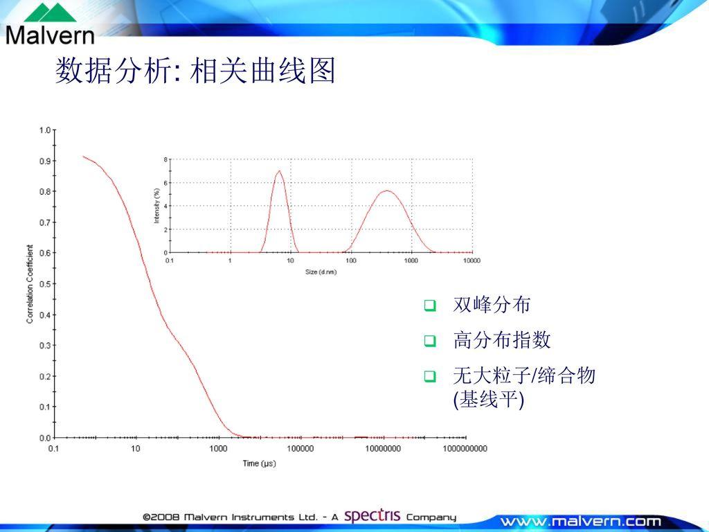 数据分析: 相关曲线图 双峰分布 高分布指数 无大粒子/缔合物 (基线平)
