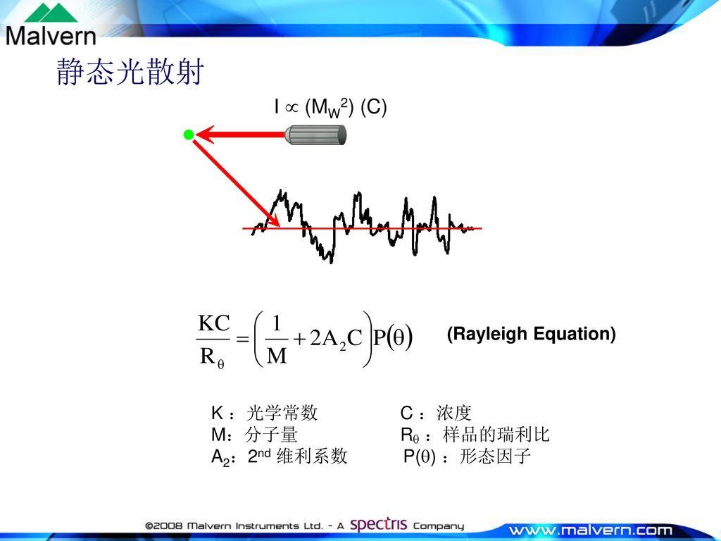 静态光散射 I  (MW2) (C) (Rayleigh Equation) K :光学常数 C :浓度 M:分子量 Rq :样品的瑞利比