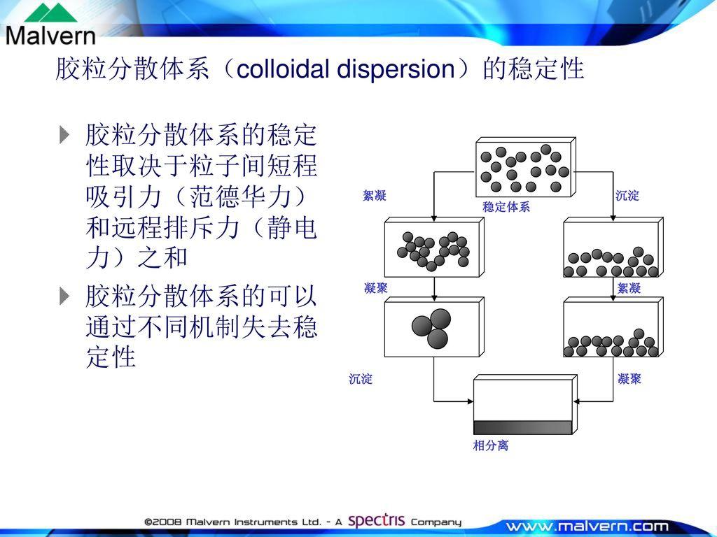 胶粒分散体系(colloidal dispersion)的稳定性