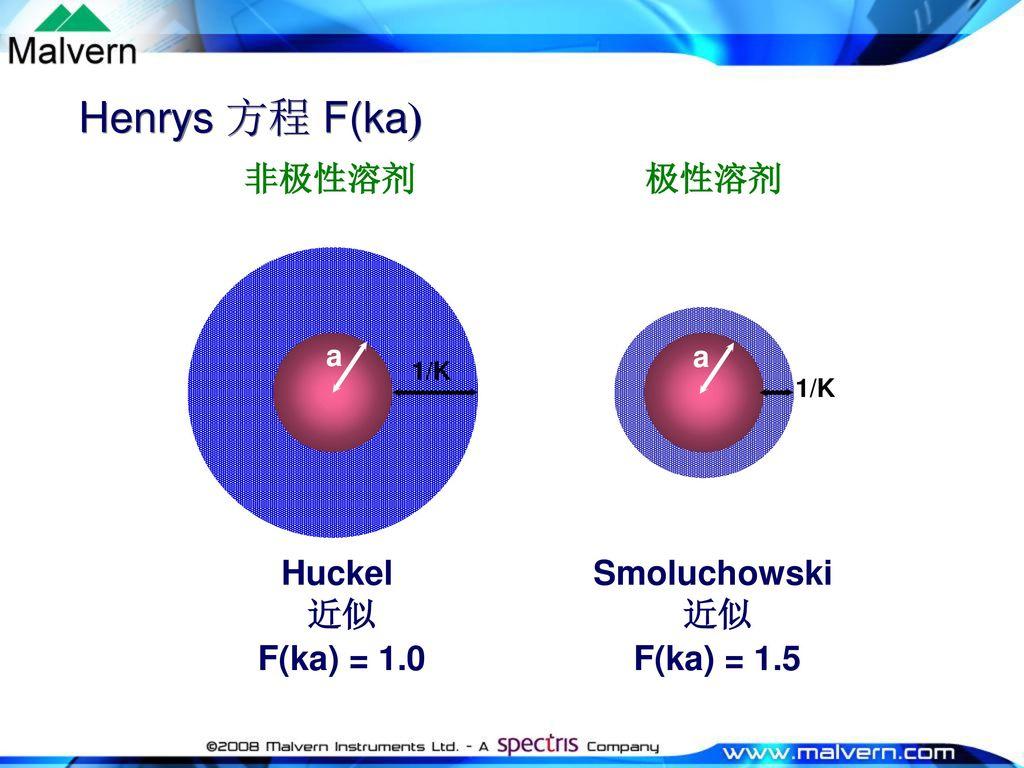 Henrys 方程 F(ka) 非极性溶剂 极性溶剂 Huckel 近似 F(ka) = 1.0 Smoluchowski 近似