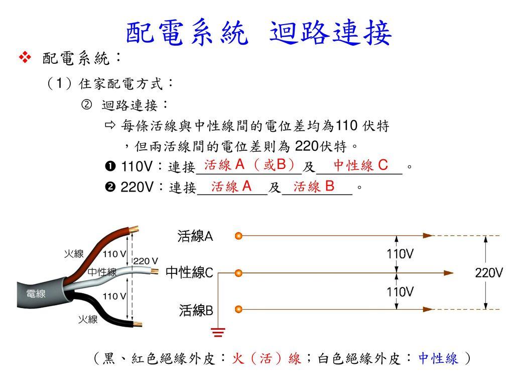 配電系統 迴路連接