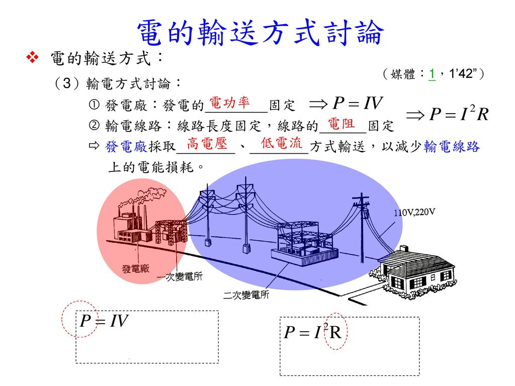 電的輸送方式討論