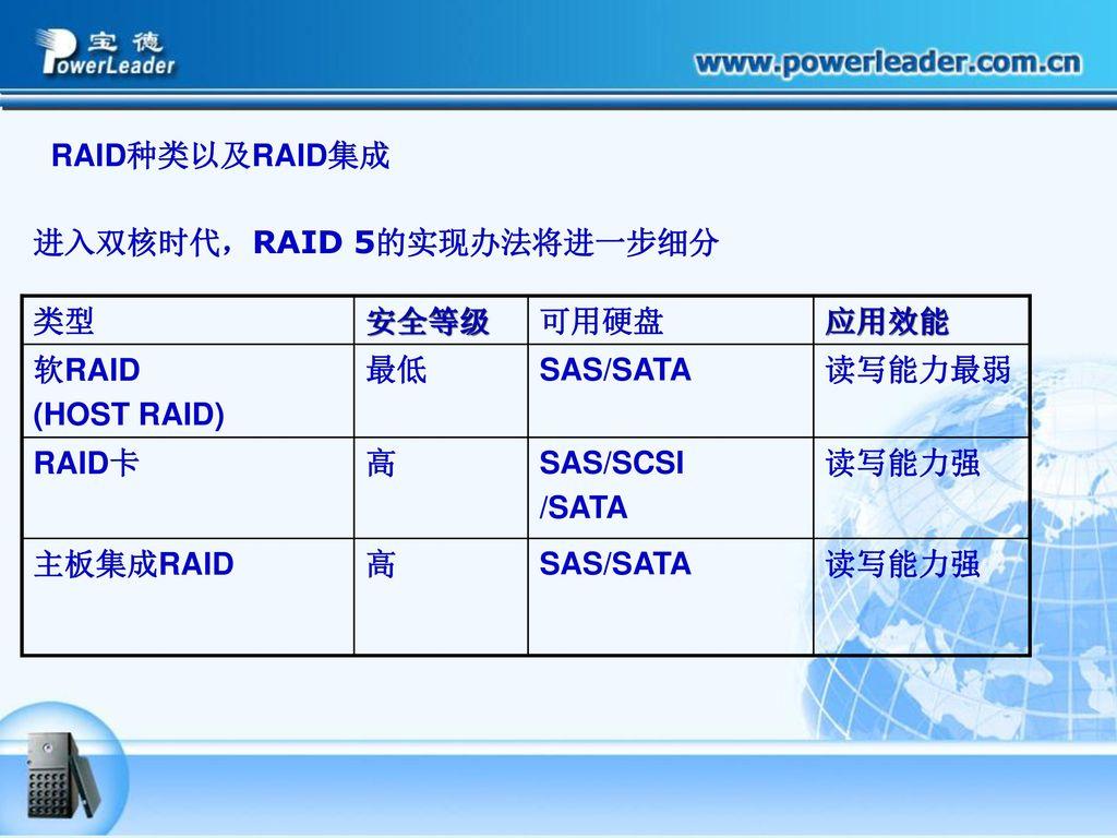 进入双核时代,RAID 5的实现办法将进一步细分