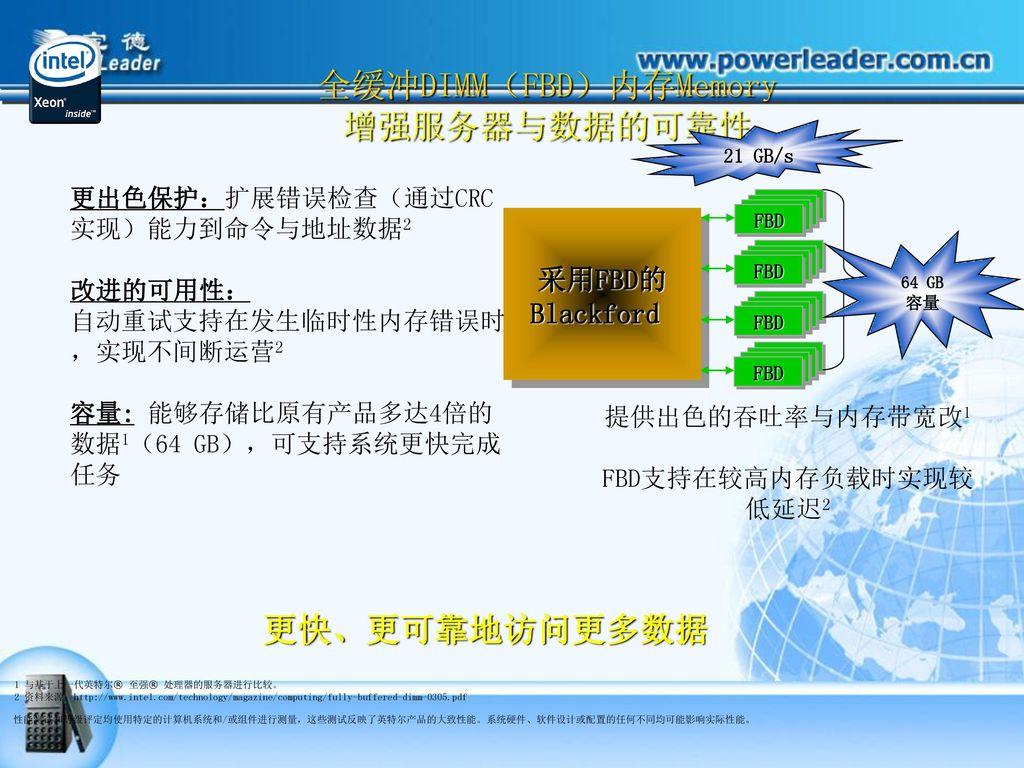 全缓冲DIMM(FBD)内存Memory 增强服务器与数据的可靠性